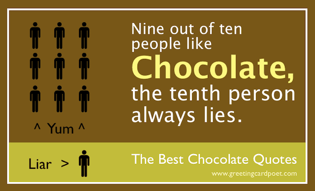 Chocolate Quotes Image