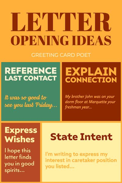 Letter opening ideas image